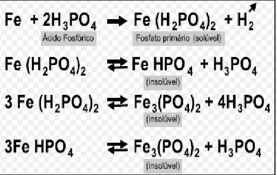 Fosfatizante de ferro